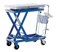 Scissor Carts with Built-In Scale