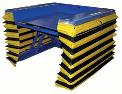 Vestil Accordion Skirting For Lift Tables