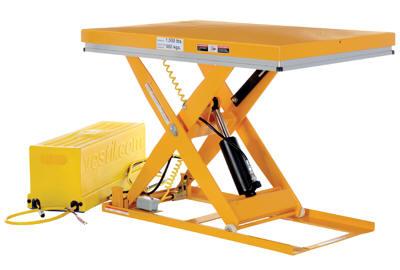 Vestil Work Station Scissor Lift Tables